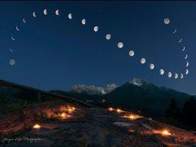 Lunarni kalendar za 2020. godinu
