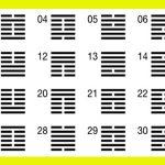Tumačenje Ji-Đing heksagrama 1-32