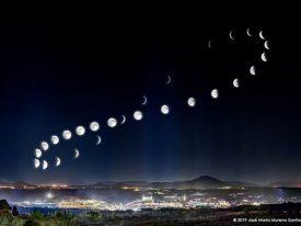 Lunarni kalendar za 2021. godinu